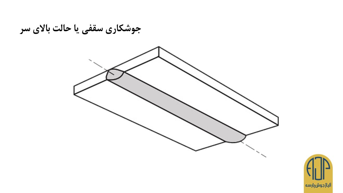 جوشکاری بالای سر یا جوشکاری سقفی